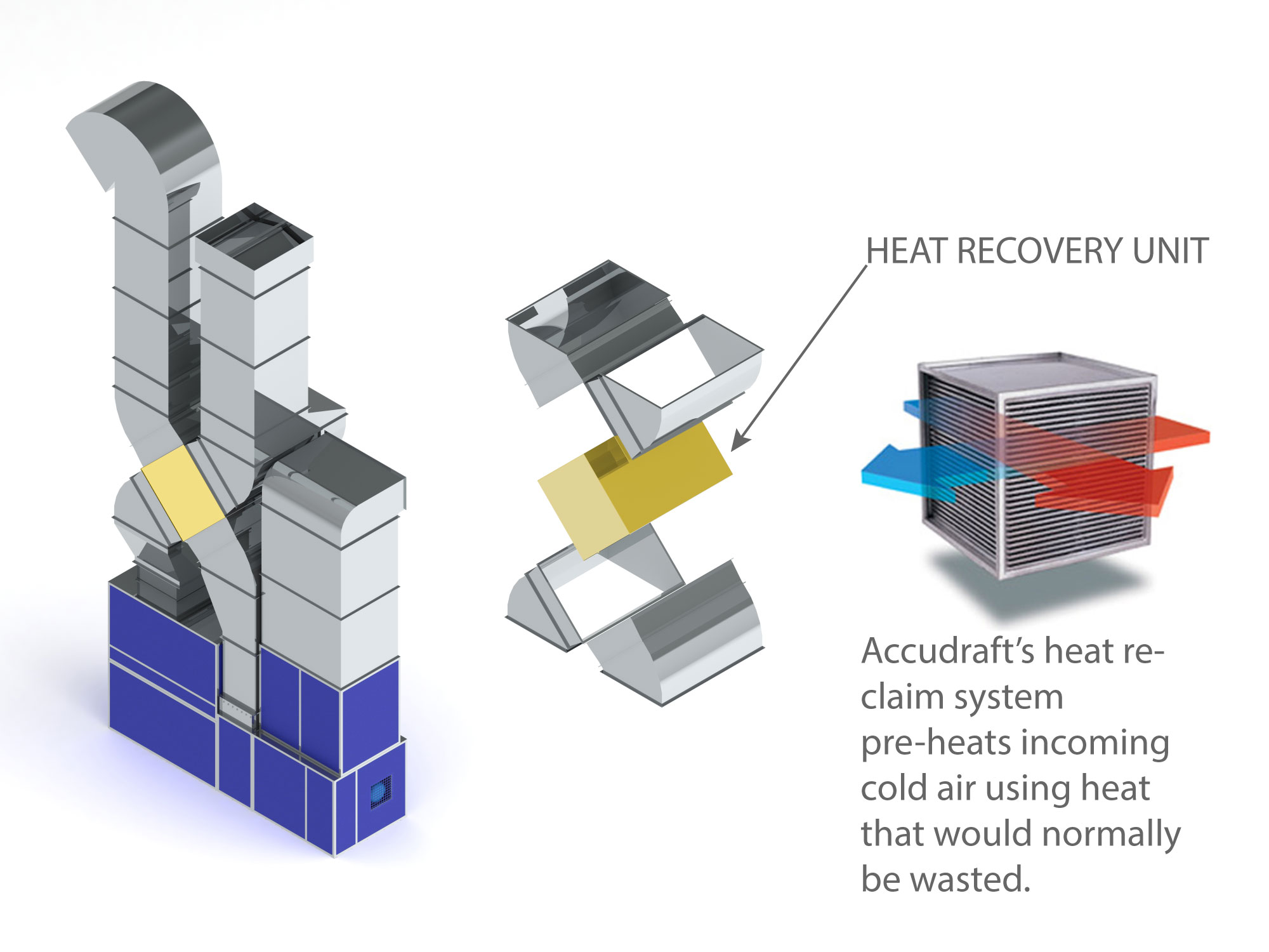 Paint Booth Heat-recovery-3D-Diagram-with-Notes
