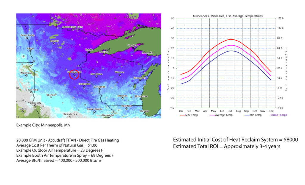 ROI-Example-Paint-Booth-Heat-Recovery