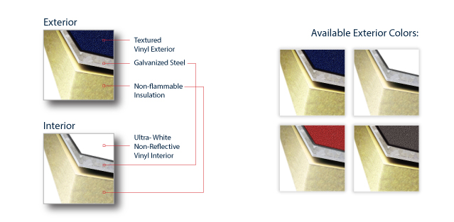 Accudraft Dual Skin Paint Booth Insulated Vinyl Coated Choice of Color