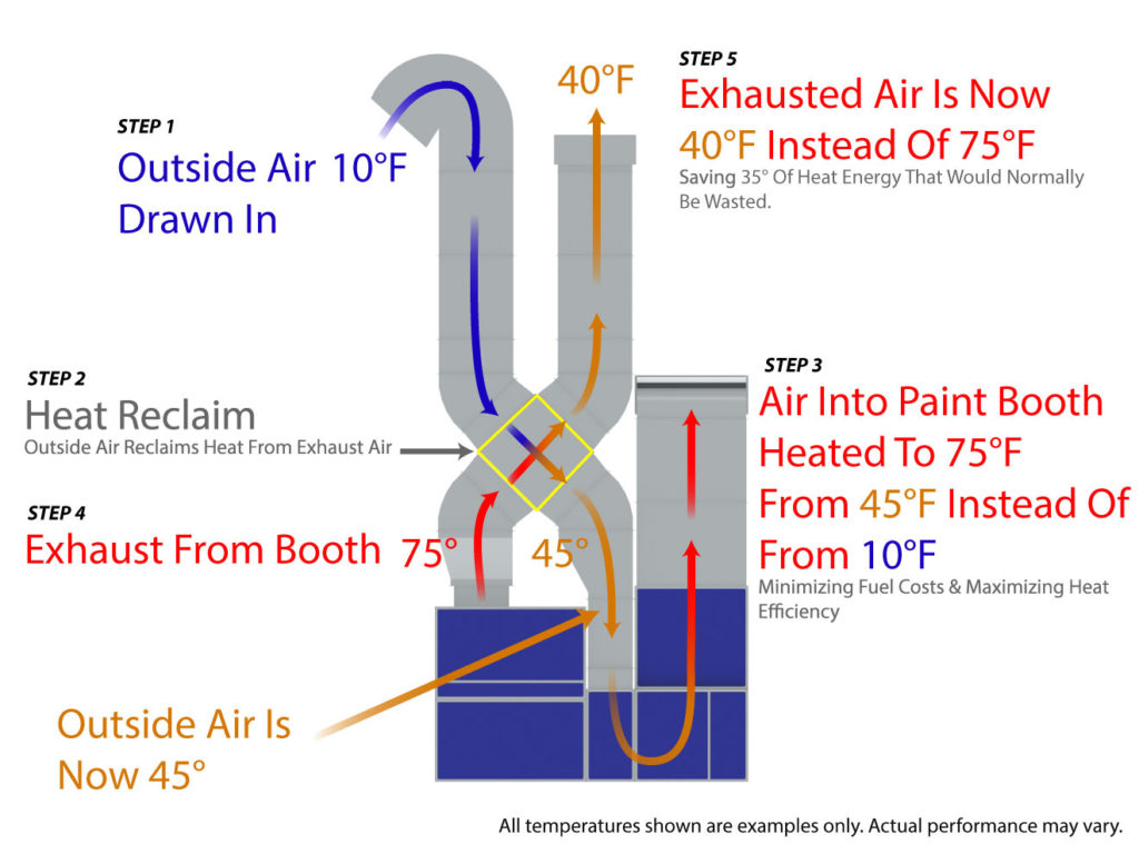 Paint-Booth-HEat-Recovery-System---Paint-Booth-Heat-Reclaim